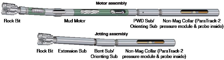 Drilling Tools - :: Prime Horizontal :: : :: Prime Horizontal ::