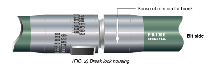 Break lock housing