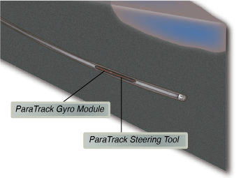 ParaTrack Gyro Module and ParaTrack Steering Tool